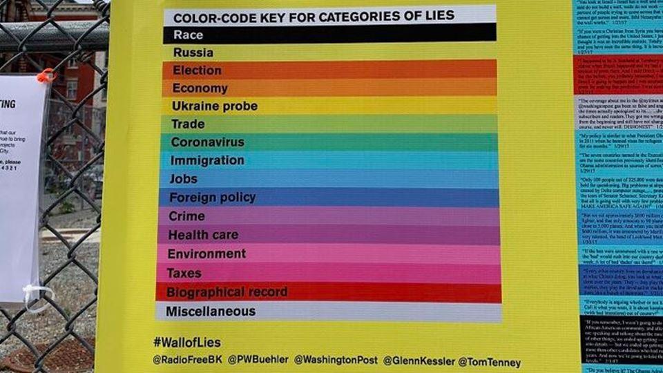categorias muro das mentiras