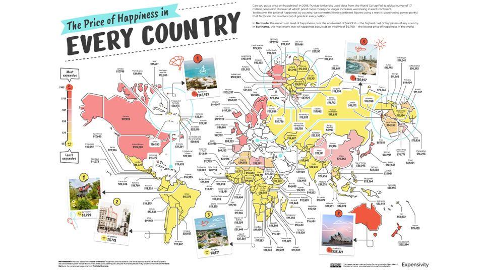 Gráfico com o cálculo do preço da felicidade em cada país